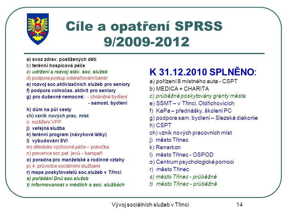 Cíle a opatření SPRSS 9/2009-2012