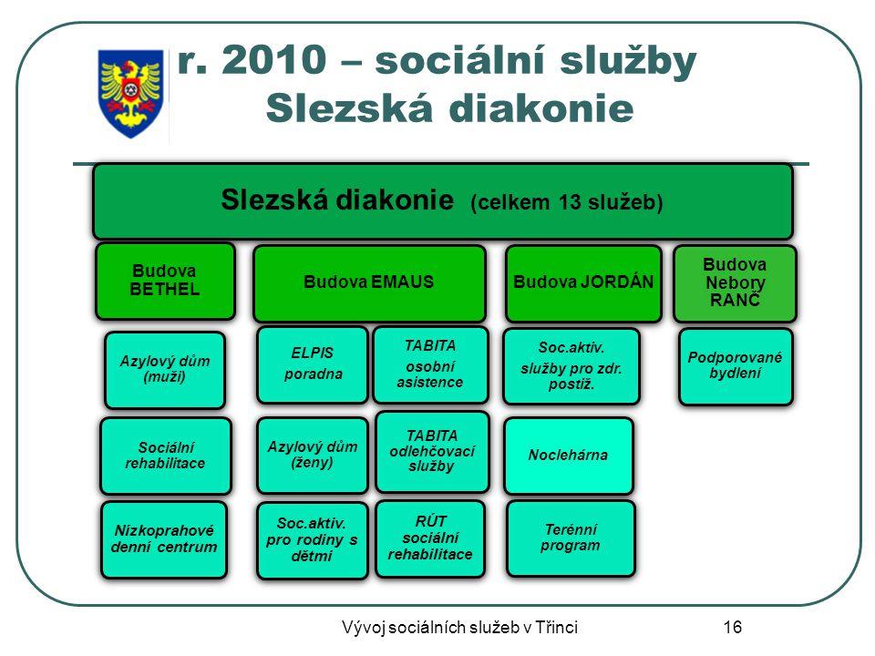 r. 2010 – sociální služby Slezská diakonie