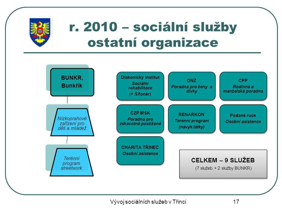 r. 2010 – sociální služby ostatní organizace