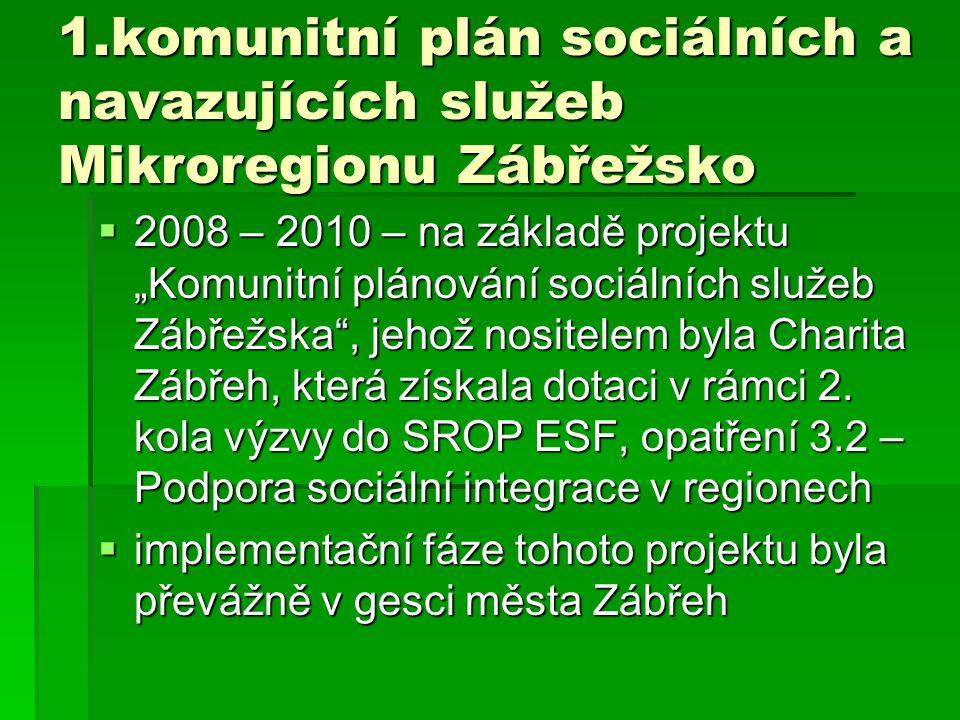1.komunitní plán sociálních a navazujících služeb Mikroregionu Zábřežsko