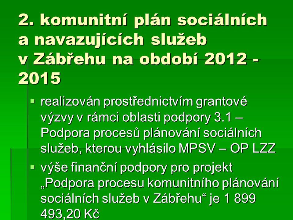 2. komunitní plán sociálních a navazujících služeb v Zábřehu na období 2012 - 2015