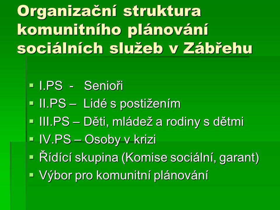 Organizační struktura komunitního plánování sociálních služeb v Zábřehu