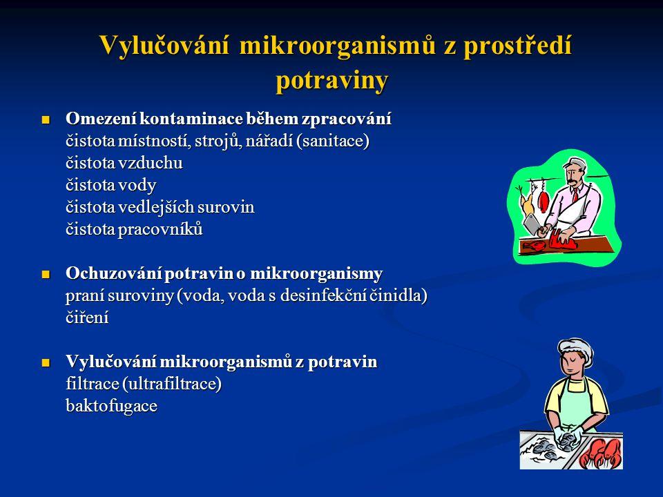 Vylučování mikroorganismů z prostředí potraviny