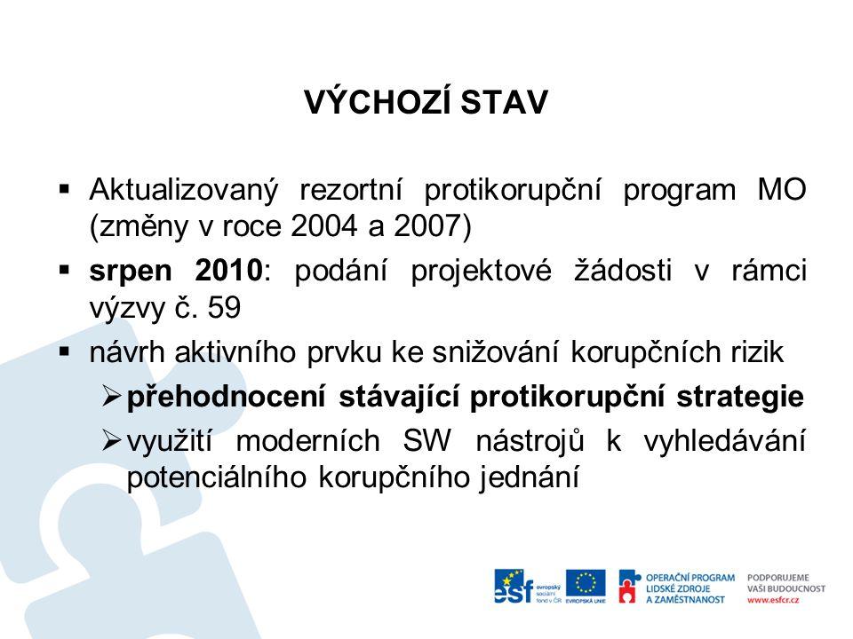 VÝCHOZÍ STAV Aktualizovaný rezortní protikorupční program MO (změny v roce 2004 a 2007) srpen 2010: podání projektové žádosti v rámci výzvy č. 59.
