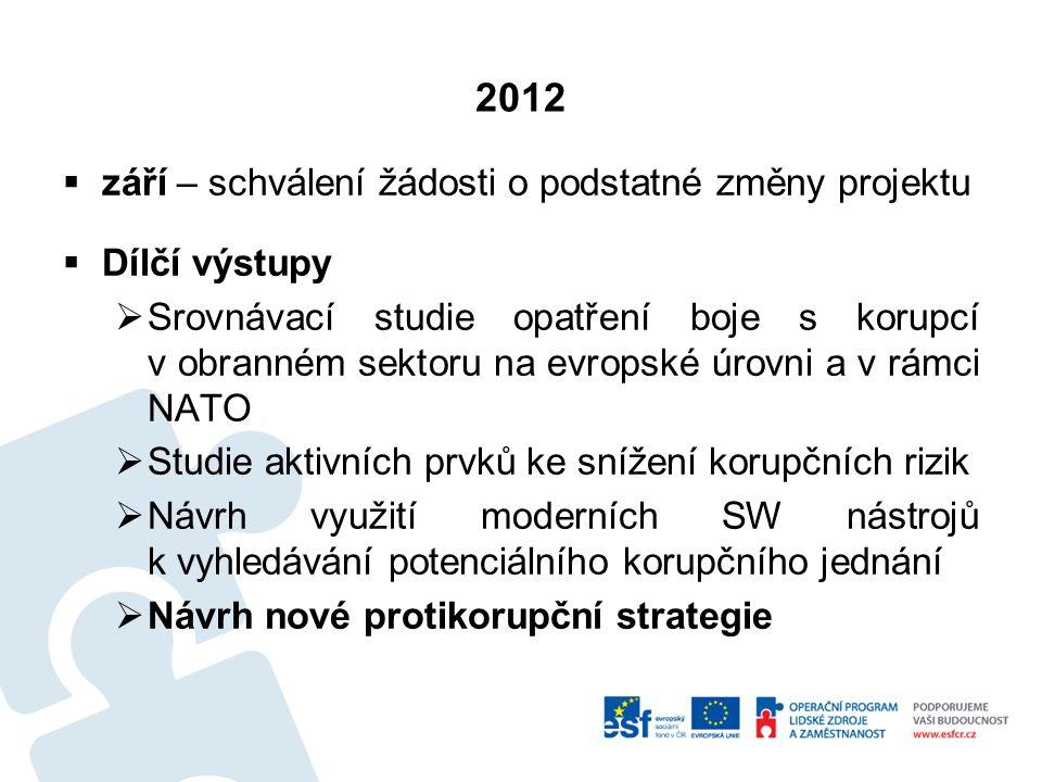 2012 září – schválení žádosti o podstatné změny projektu Dílčí výstupy