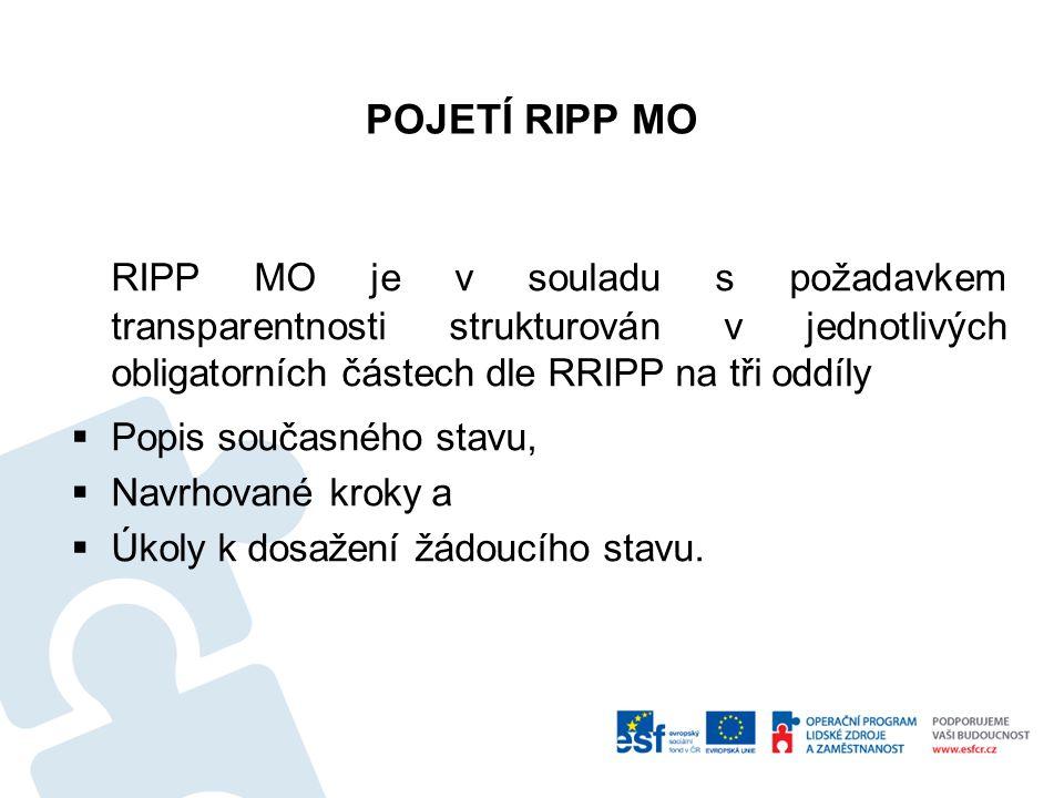 POJETÍ RIPP MO RIPP MO je v souladu s požadavkem transparentnosti strukturován v jednotlivých obligatorních částech dle RRIPP na tři oddíly.