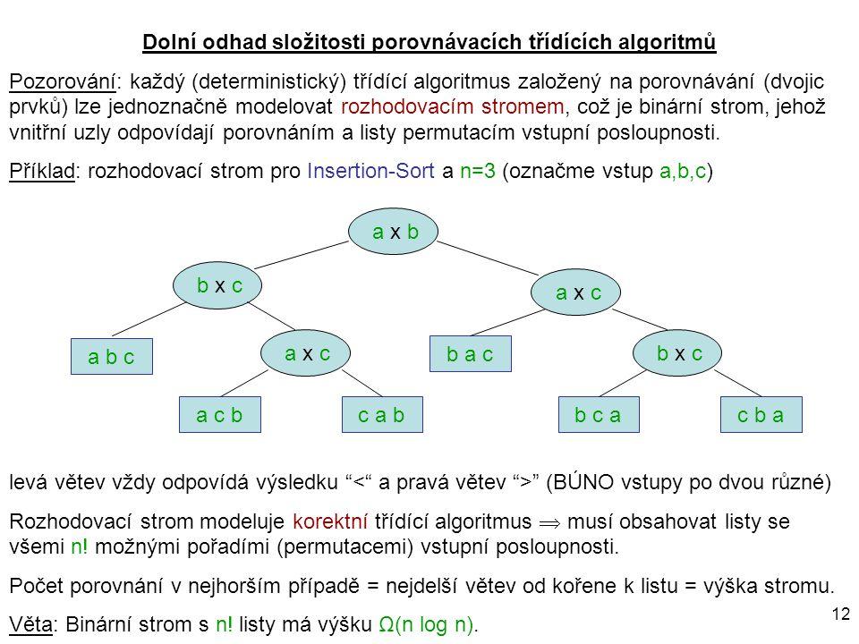 Dolní odhad složitosti porovnávacích třídících algoritmů