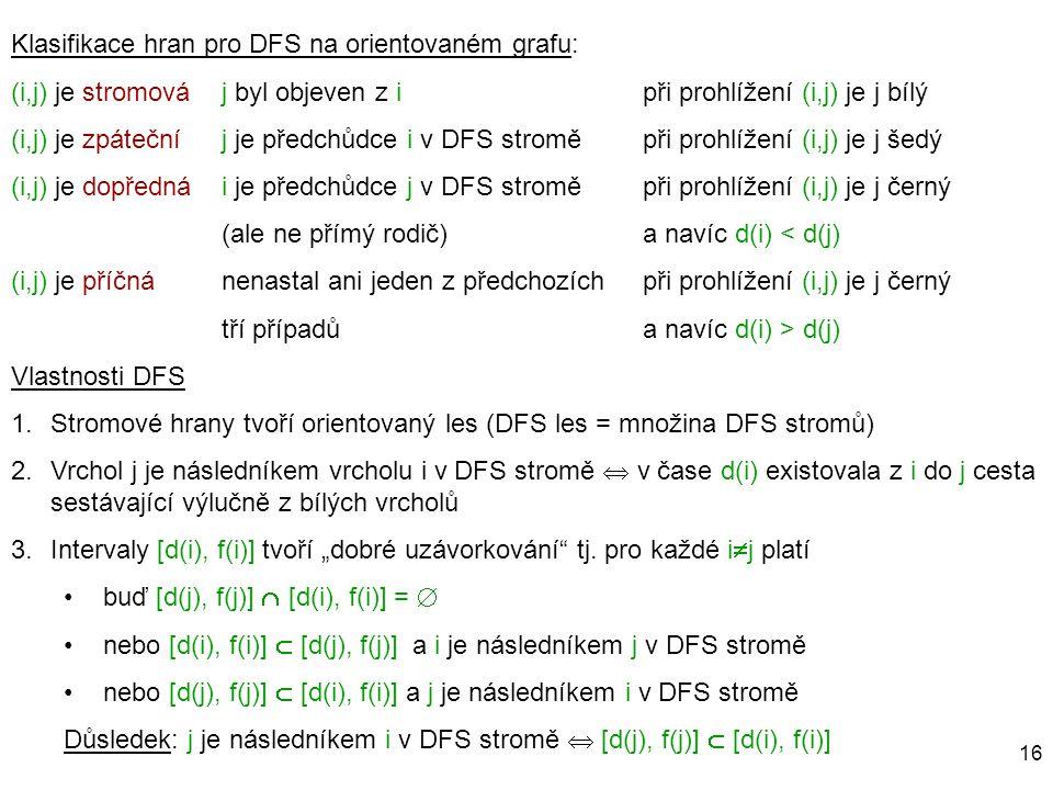 Klasifikace hran pro DFS na orientovaném grafu: