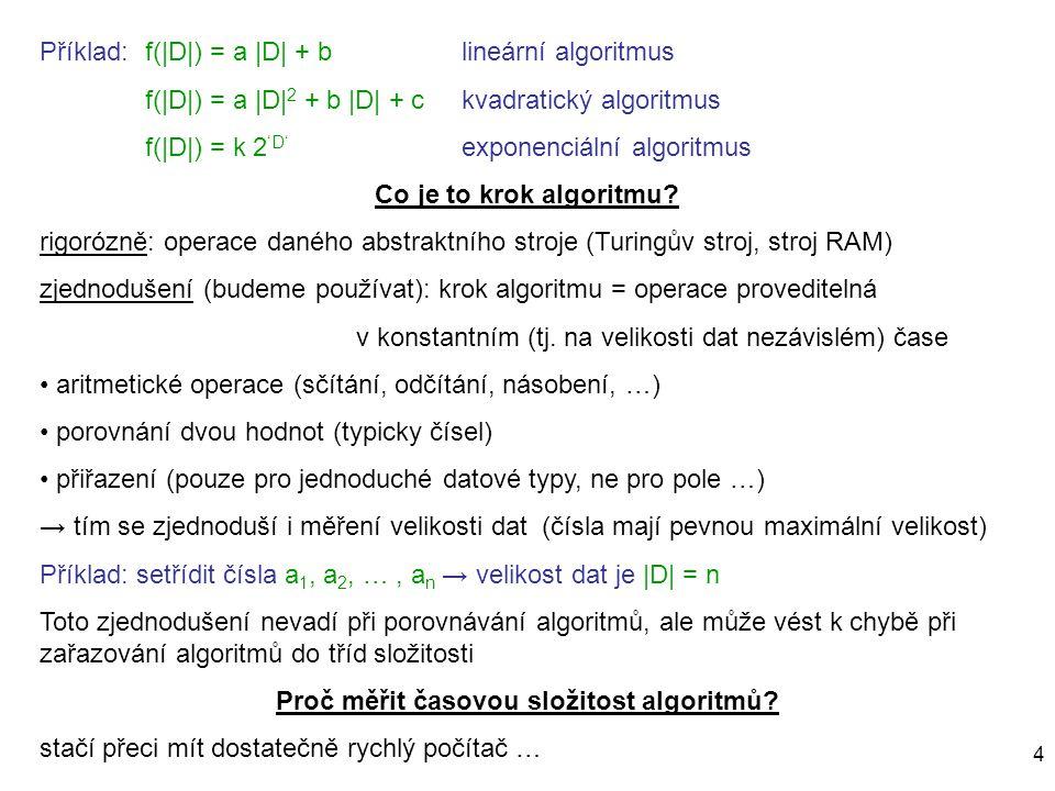 Proč měřit časovou složitost algoritmů