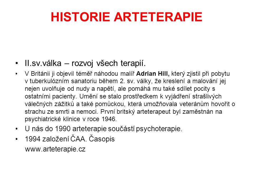 HISTORIE ARTETERAPIE II.sv.válka – rozvoj všech terapií.