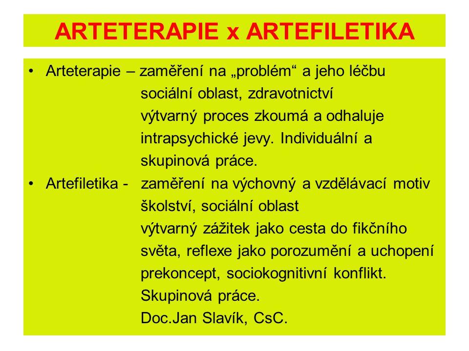 ARTETERAPIE x ARTEFILETIKA