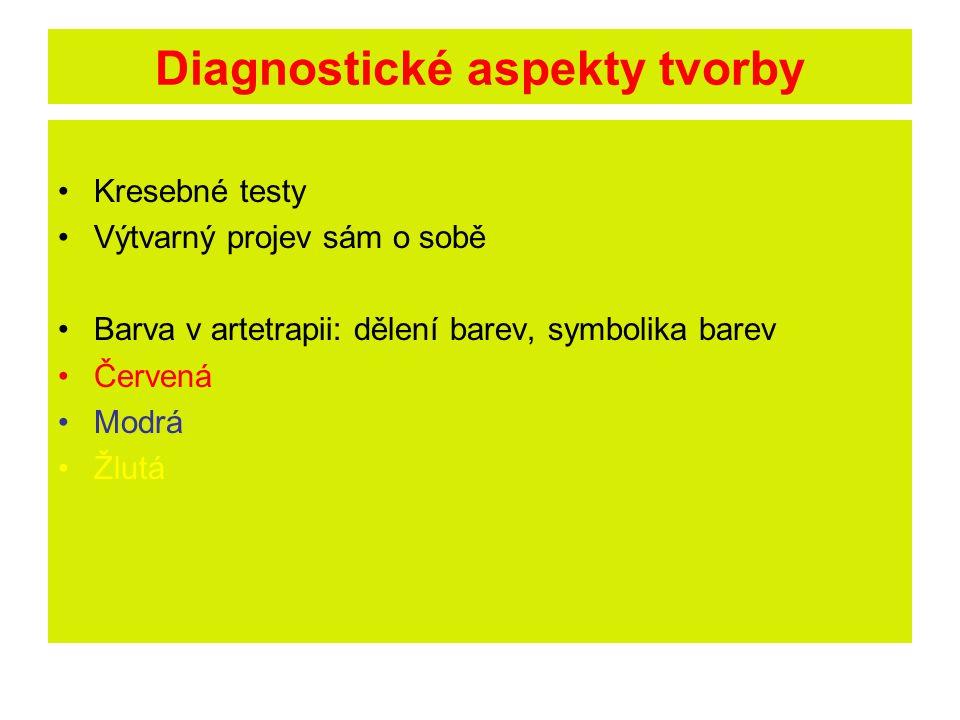 Diagnostické aspekty tvorby