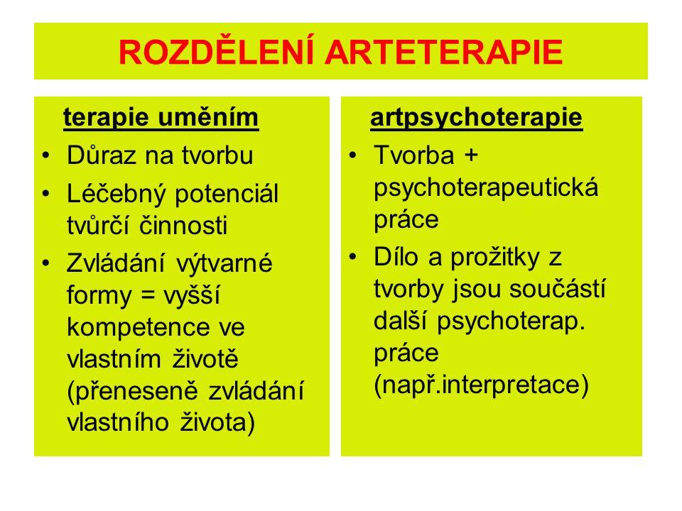 ROZDĚLENÍ ARTETERAPIE