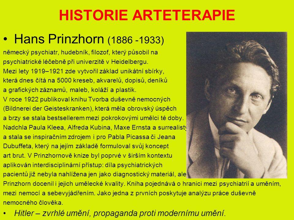 HISTORIE ARTETERAPIE Hans Prinzhorn (1886 -1933)