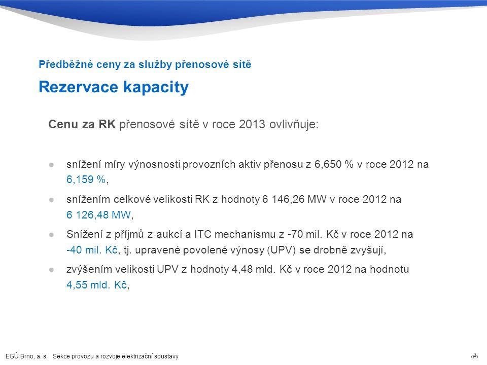 Rezervace kapacity Cenu za RK přenosové sítě v roce 2013 ovlivňuje: