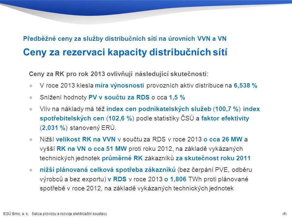 Ceny za rezervaci kapacity distribučních sítí