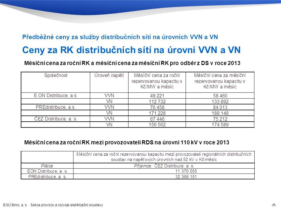 Ceny za RK distribučních sítí na úrovni VVN a VN