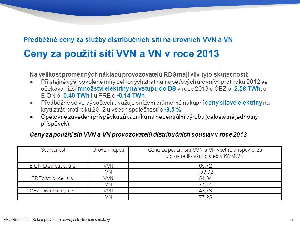 Ceny za použití sítí VVN a VN v roce 2013