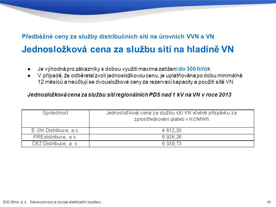 Jednosložková cena za službu sítí na hladině VN