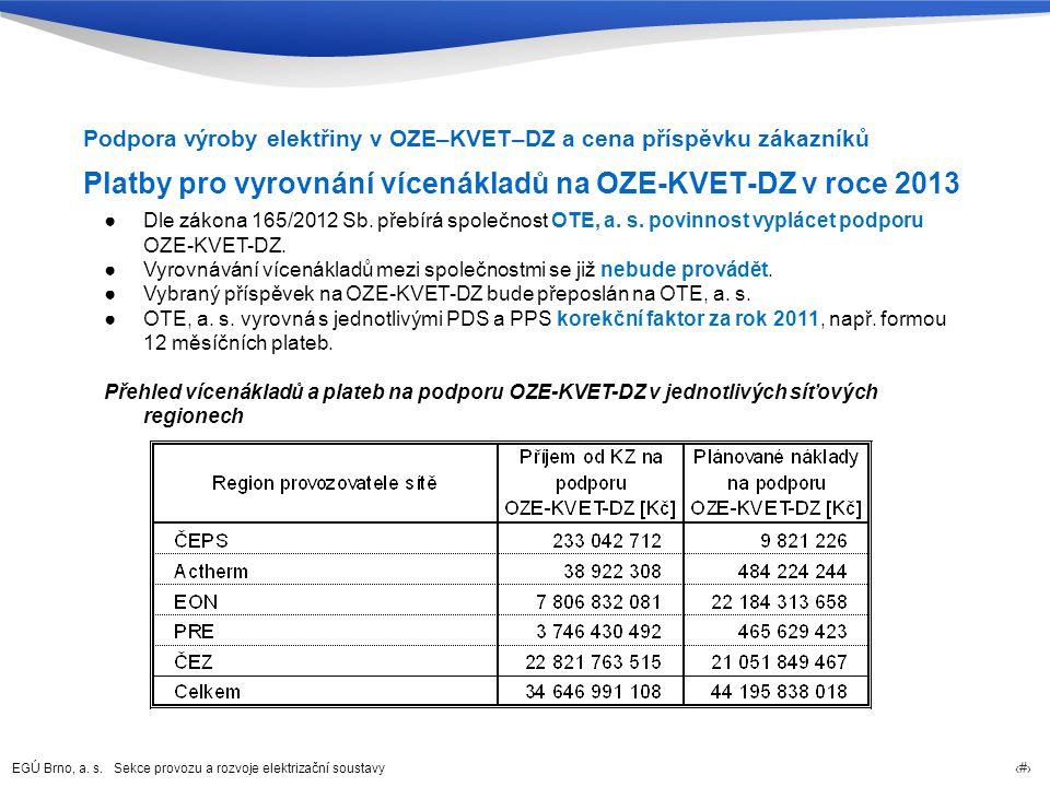 Platby pro vyrovnání vícenákladů na OZE-KVET-DZ v roce 2013