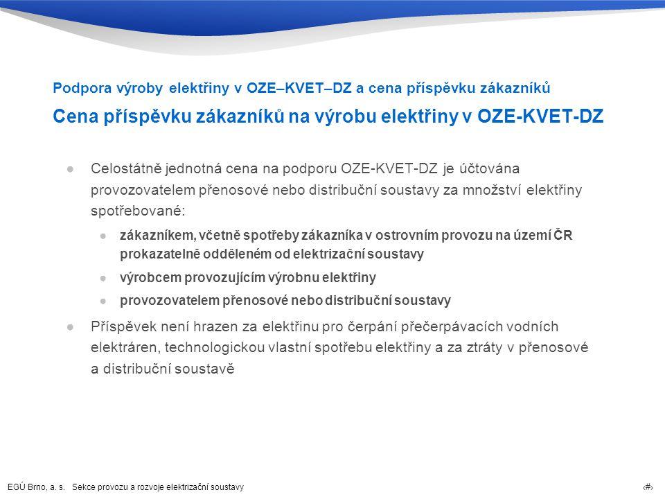 Cena příspěvku zákazníků na výrobu elektřiny v OZE-KVET-DZ