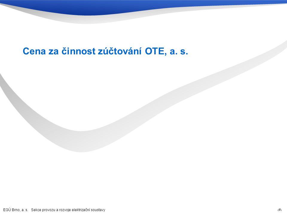 Cena za činnost zúčtování OTE, a. s.