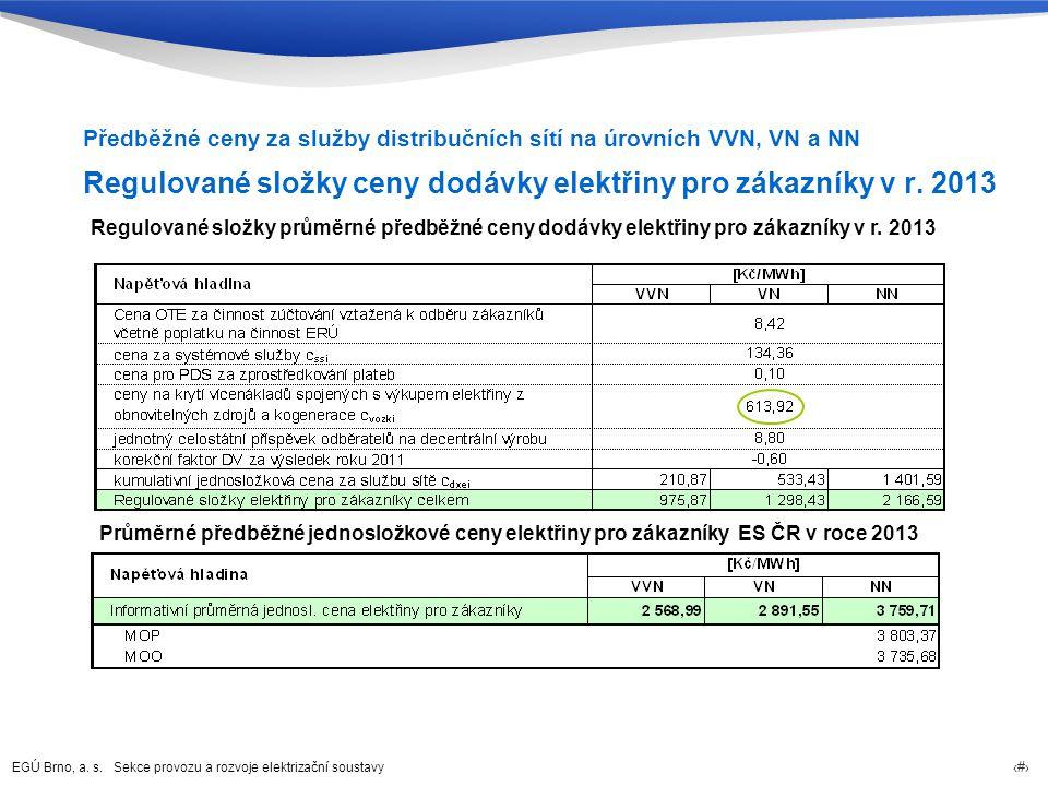 Regulované složky ceny dodávky elektřiny pro zákazníky v r. 2013