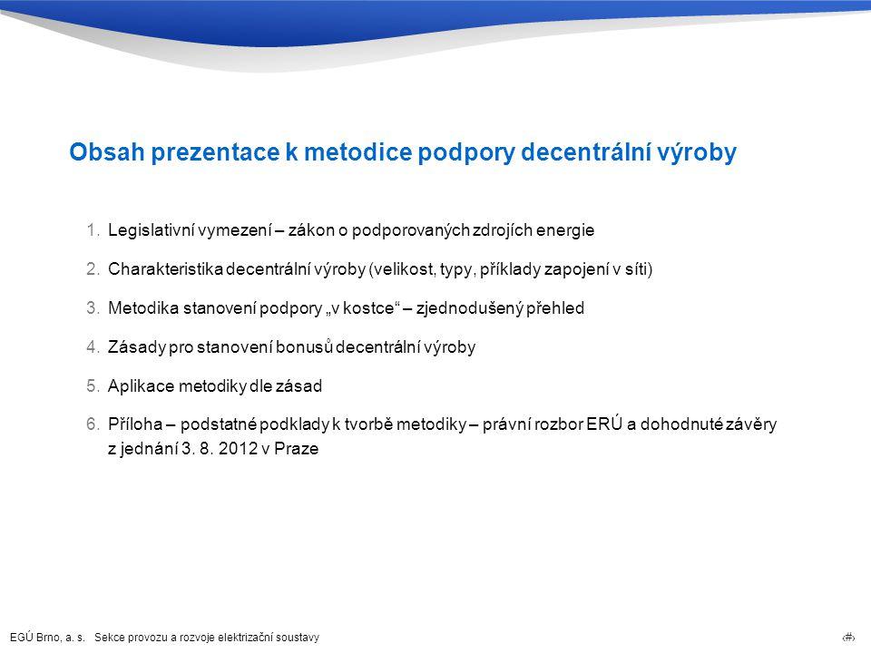 Obsah prezentace k metodice podpory decentrální výroby