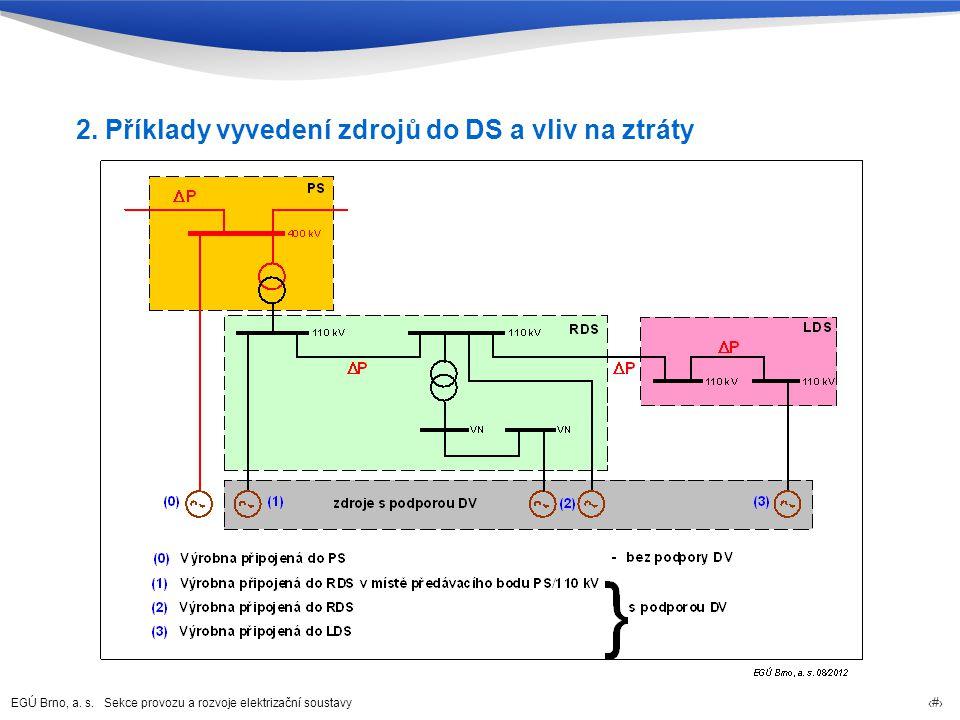 2. Příklady vyvedení zdrojů do DS a vliv na ztráty