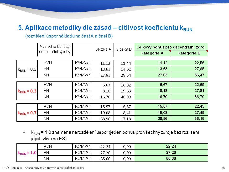 5. Aplikace metodiky dle zásad – citlivost koeficientu kRÚN (rozdělení úspor nákladů na část A a část B)