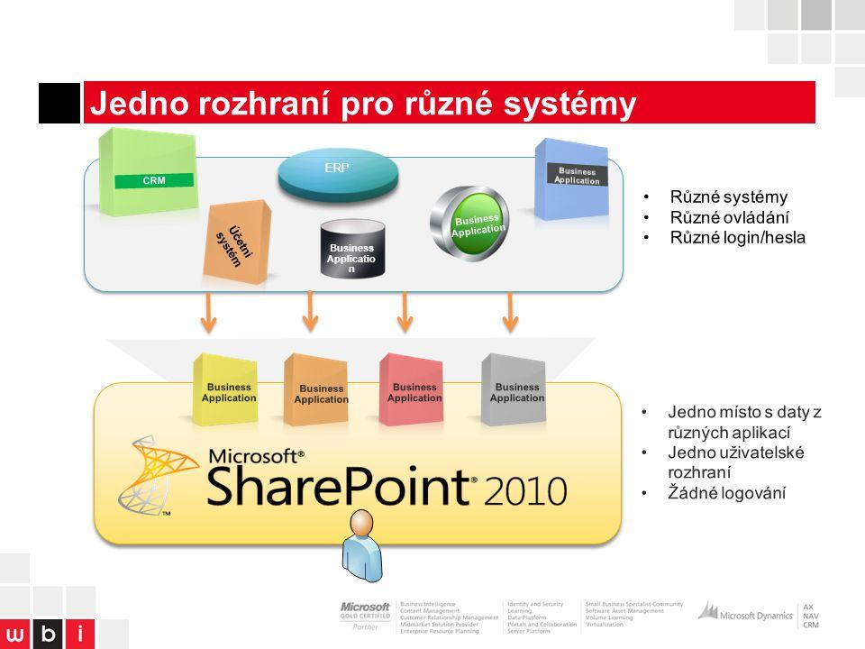 Jedno rozhraní pro různé systémy