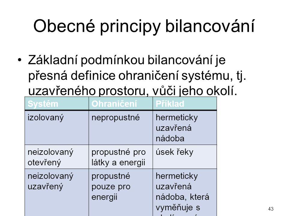 Obecné principy bilancování