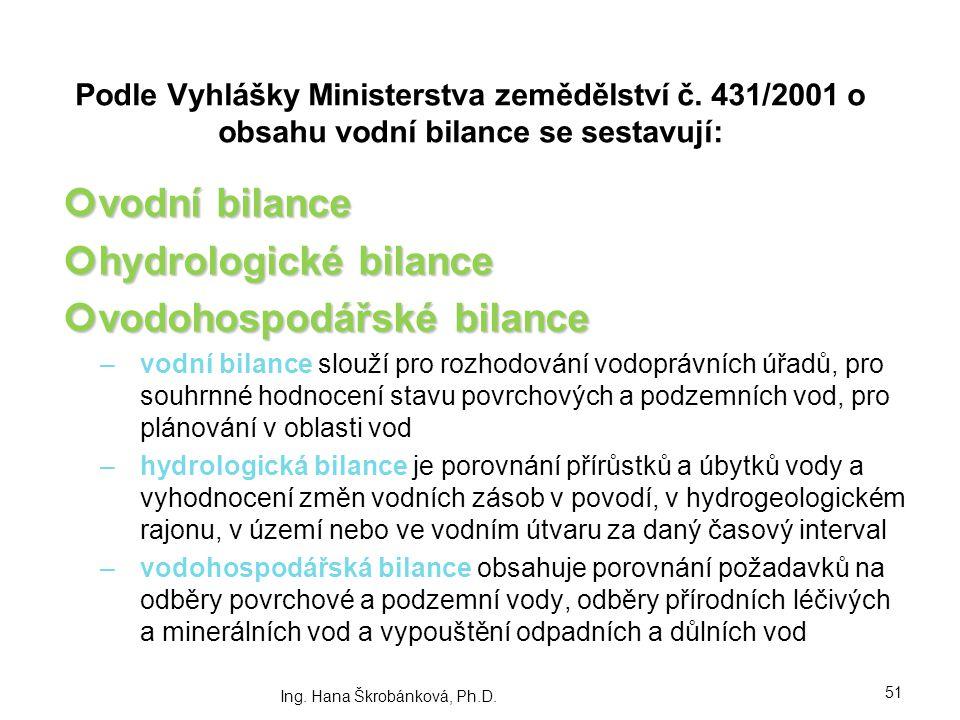 vodohospodářské bilance