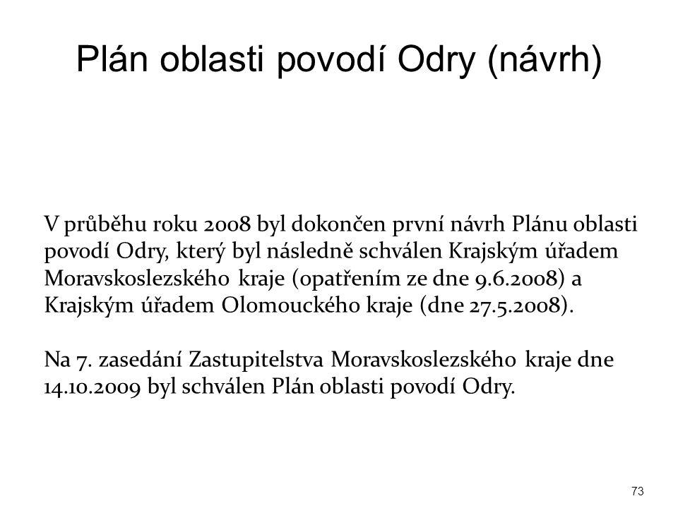 Plán oblasti povodí Odry (návrh)