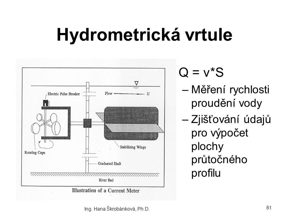 Hydrometrická vrtule Q = v*S Měření rychlosti proudění vody