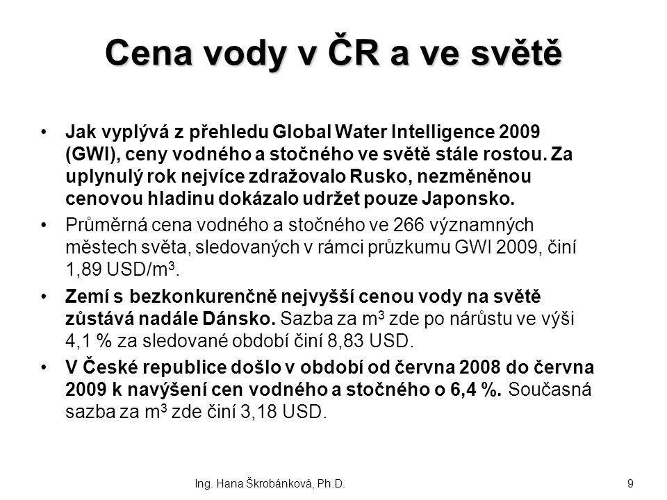 Cena vody v ČR a ve světě