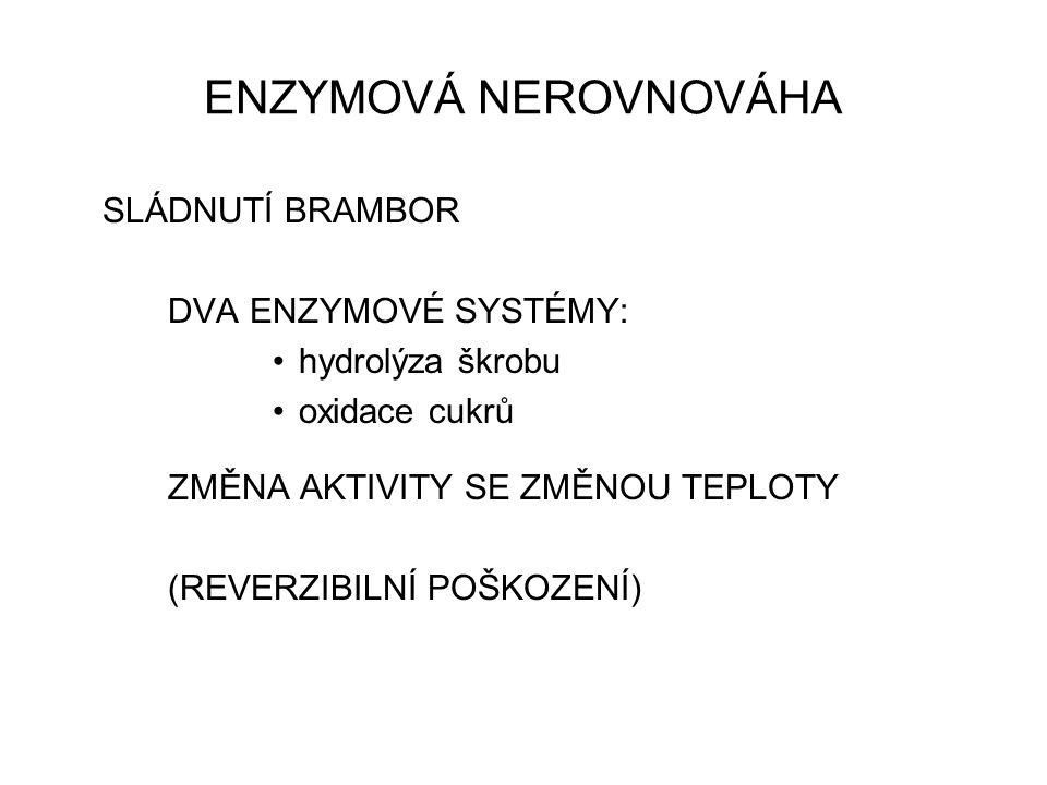ENZYMOVÁ NEROVNOVÁHA SLÁDNUTÍ BRAMBOR DVA ENZYMOVÉ SYSTÉMY: