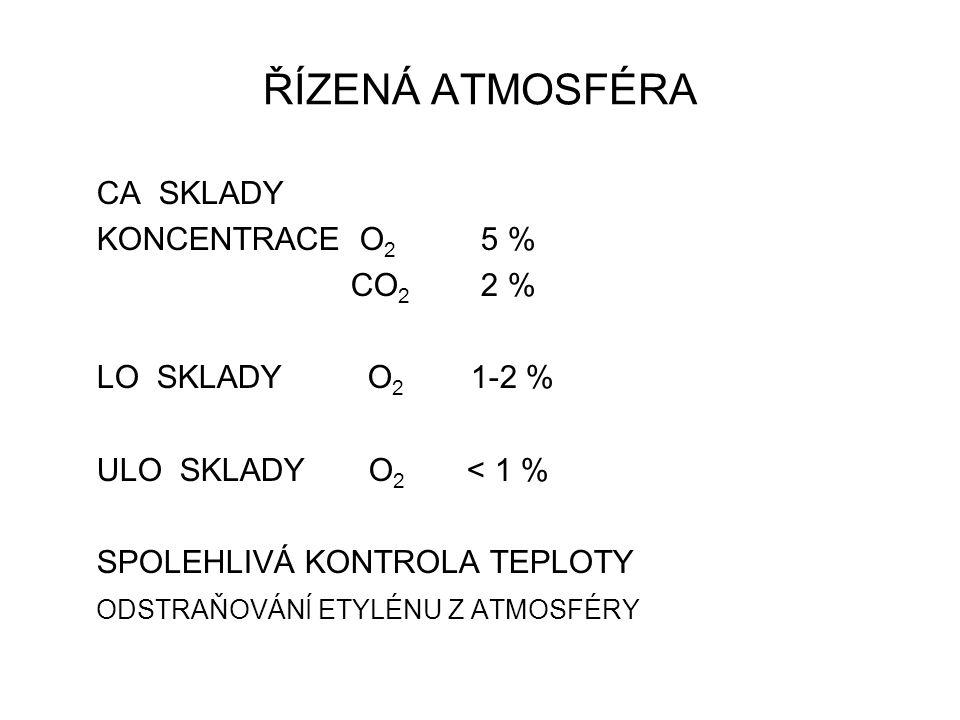 ŘÍZENÁ ATMOSFÉRA CA SKLADY KONCENTRACE O2 5 % CO2 2 %