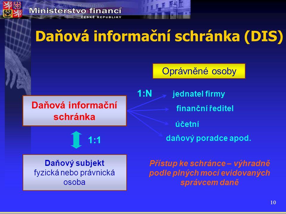Daňová informační schránka (DIS)
