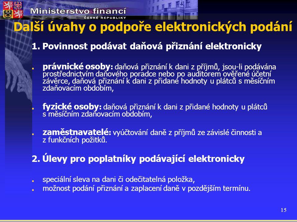 Další úvahy o podpoře elektronických podání