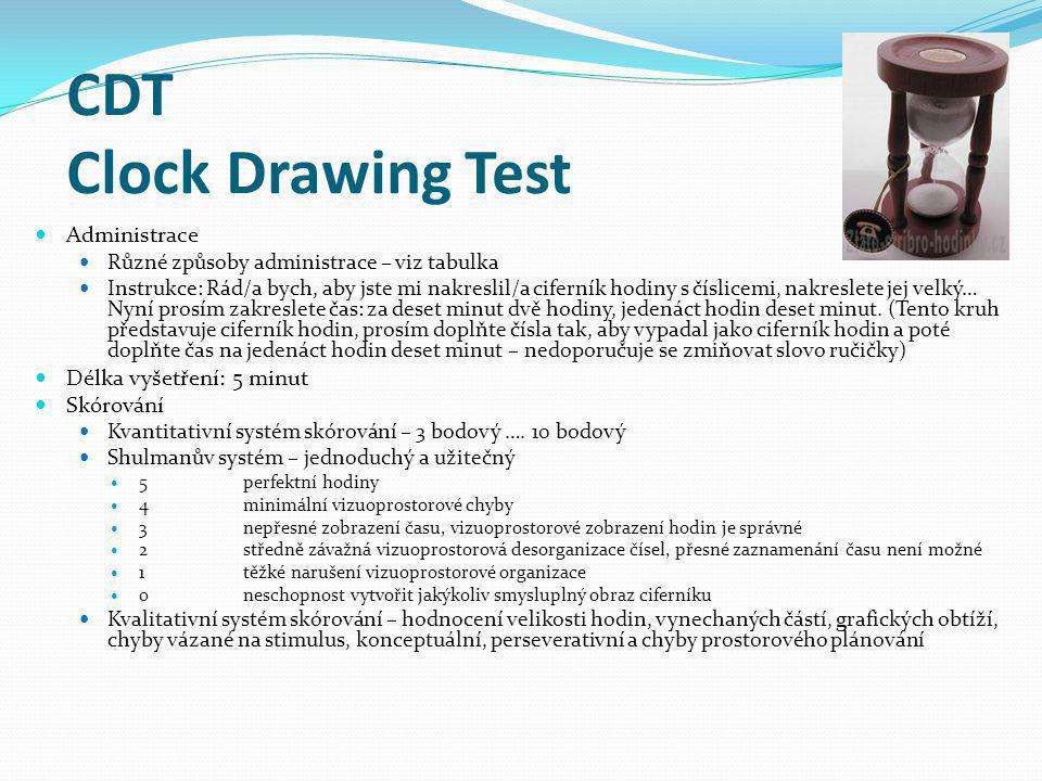 CDT Clock Drawing Test Administrace Délka vyšetření: 5 minut Skórování