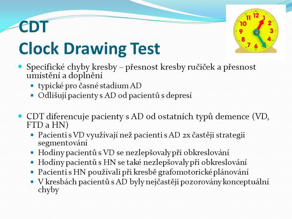 CDT Clock Drawing Test Specifické chyby kresby – přesnost kresby ručiček a přesnost umístění a doplnění.