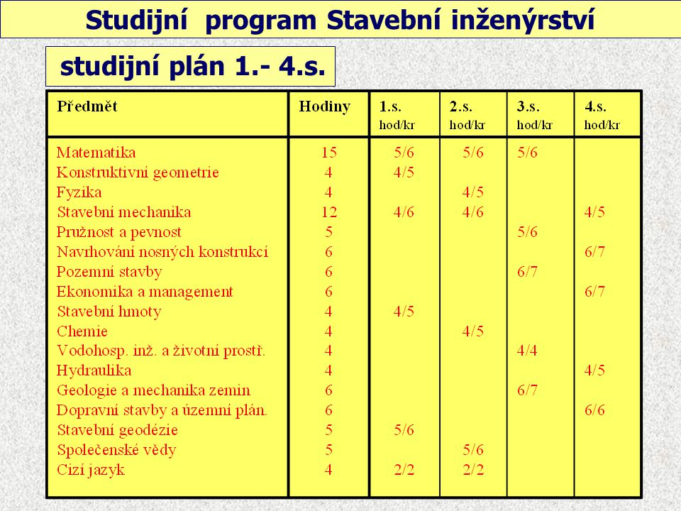 Studijní program Stavební inženýrství