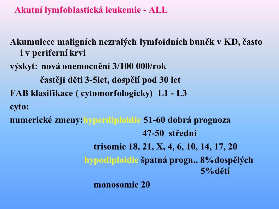 Akutní lymfoblastická leukemie - ALL