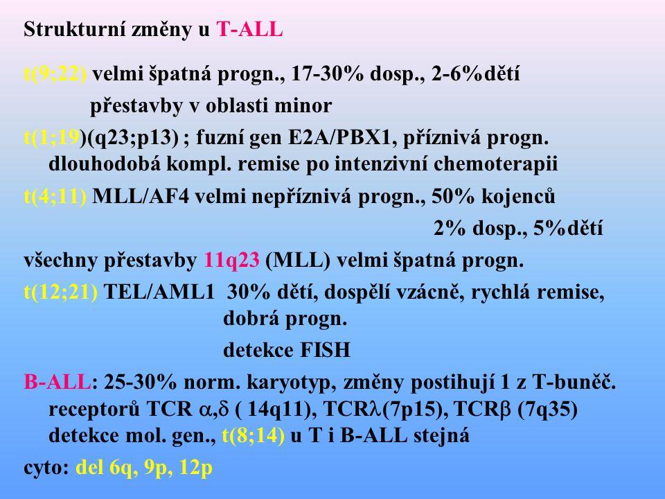 Strukturní změny u T-ALL
