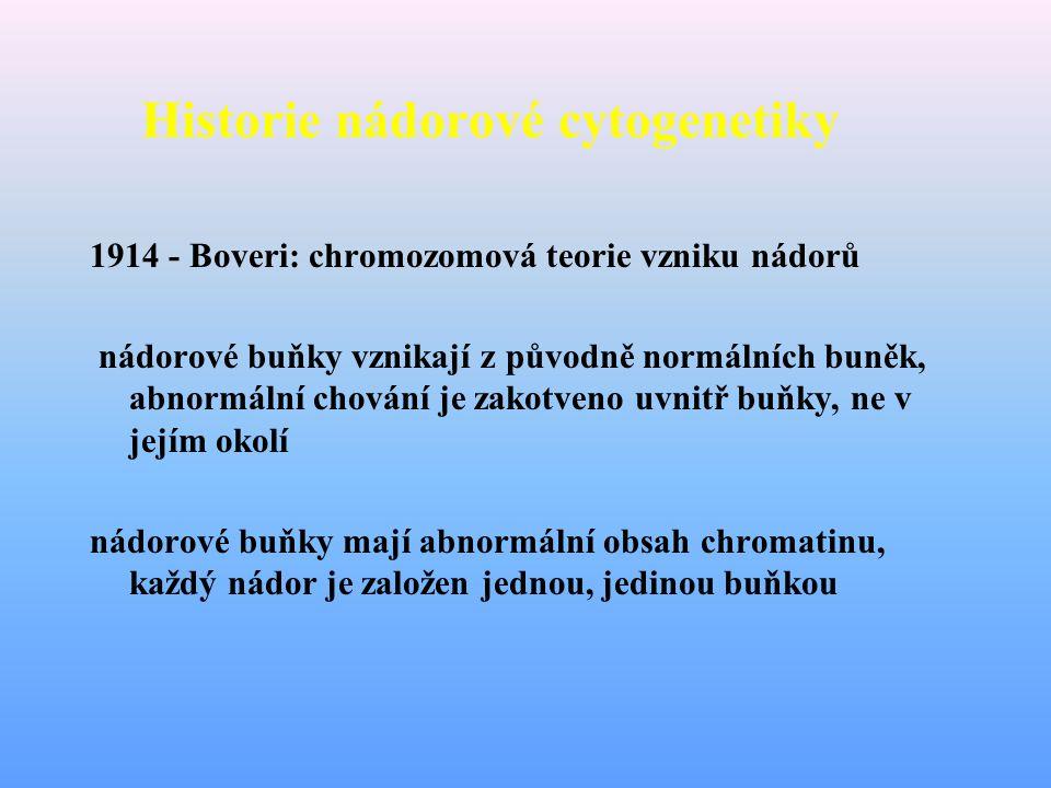 Historie nádorové cytogenetiky