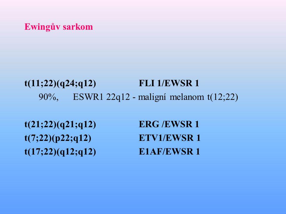 Ewingův sarkom t(11;22)(q24;q12) FLI 1/EWSR 1. 90%, ESWR1 22q12 - maligní melanom t(12;22) t(21;22)(q21;q12) ERG /EWSR 1.