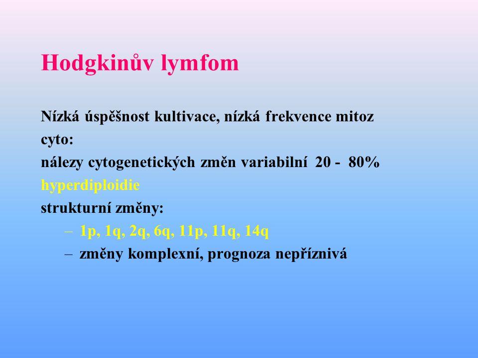 Hodgkinův lymfom Nízká úspěšnost kultivace, nízká frekvence mitoz