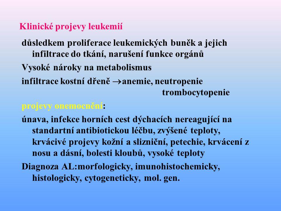 Klinické projevy leukemií