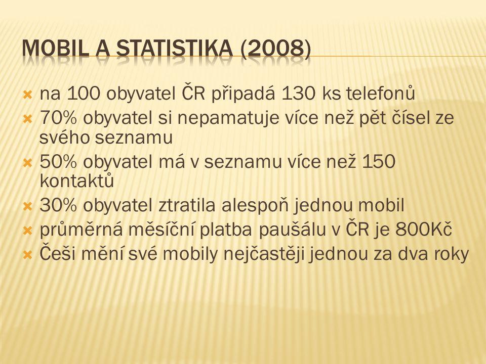 Mobil a statistika (2008) na 100 obyvatel ČR připadá 130 ks telefonů